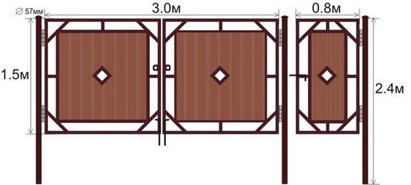 Ворота калитки для дачи
